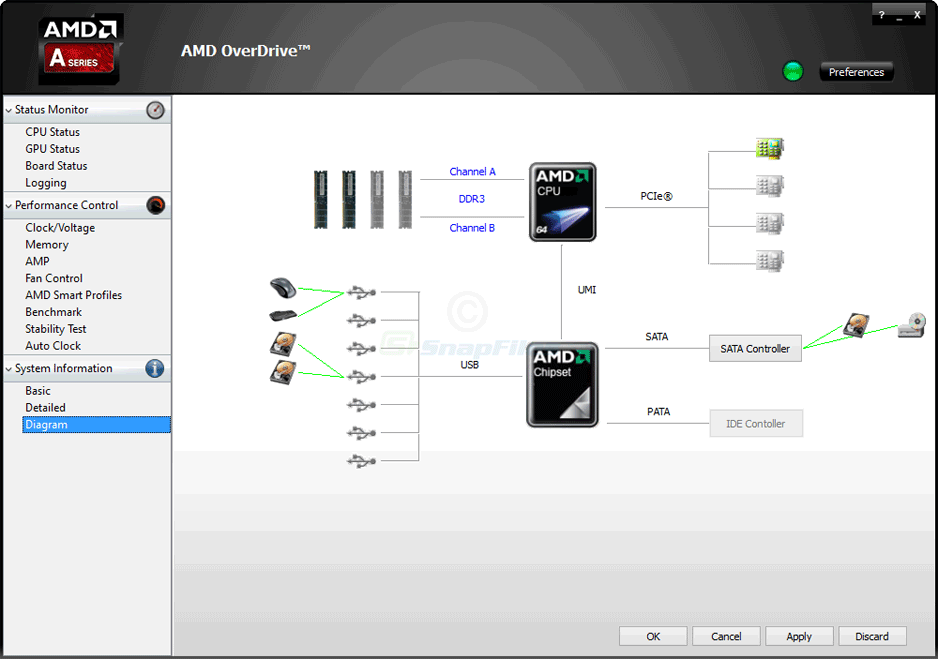 screenshot of AMD Overdrive