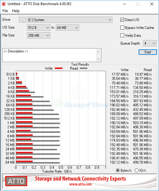 screen capture of ATTO Disk Benchmark