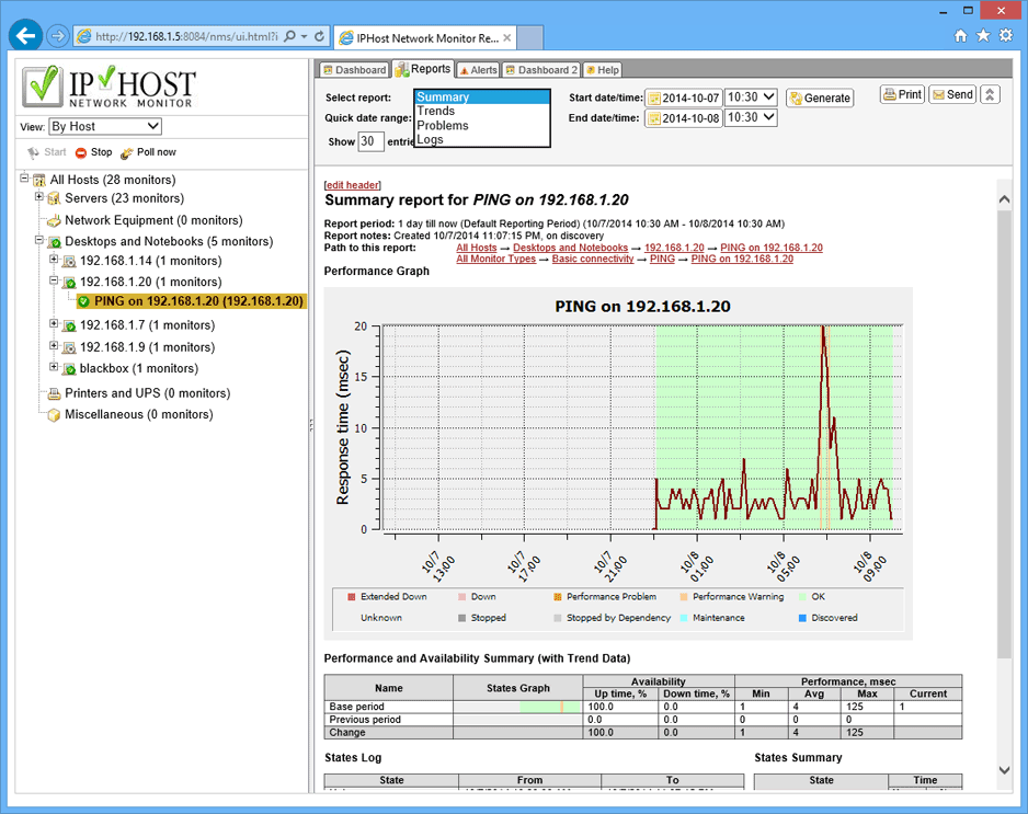 screenshot of IPHost Network Monitor