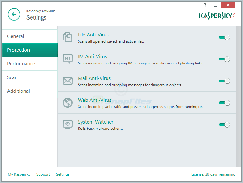 screenshot of Kaspersky Anti-Virus