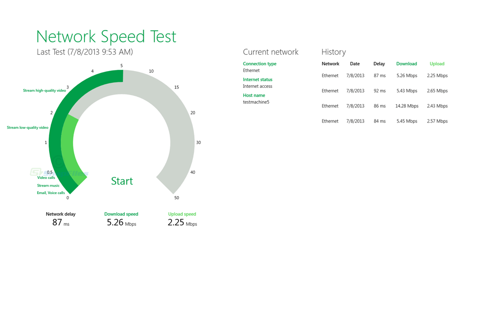 screen capture of Microsoft Network Speed Test
