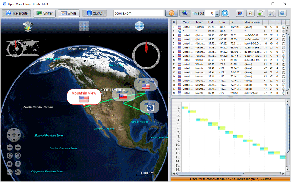 screen capture of Open Visual Traceroute