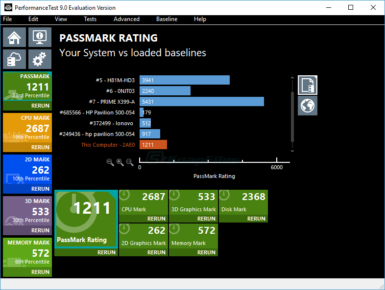 screenshot of PassMark PerformanceTest