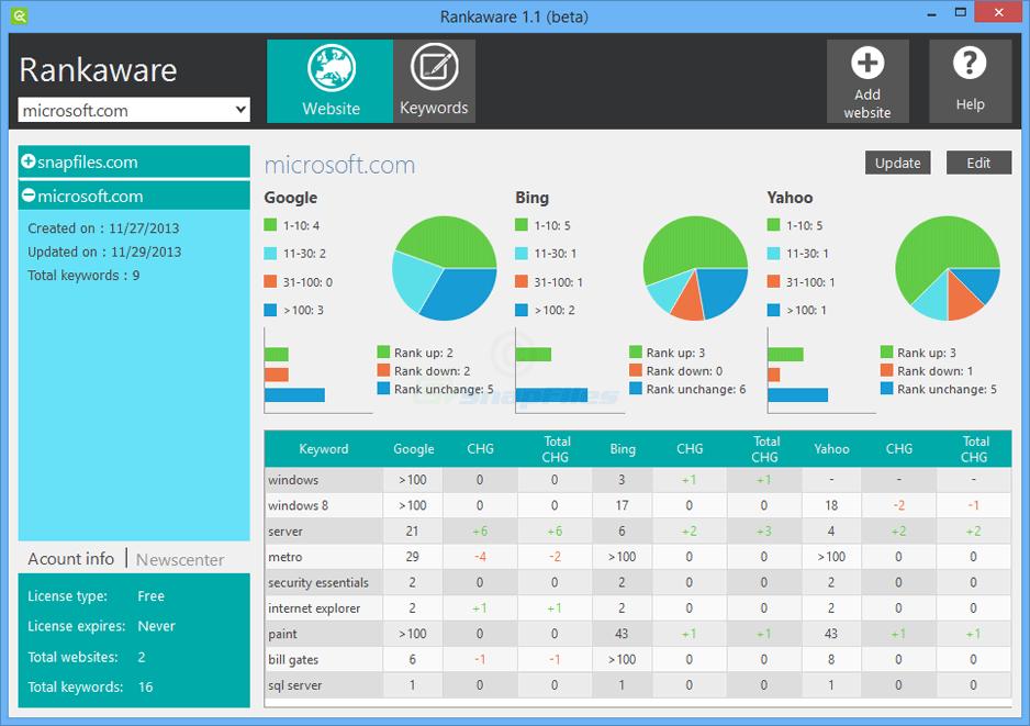 screen capture of Rankaware