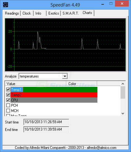 screenshot of SpeedFan