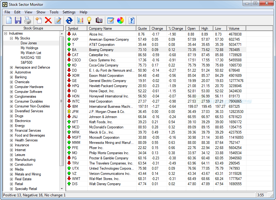 screen capture of Stock Sector Monitor