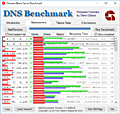 DNS Benchmark screenshot