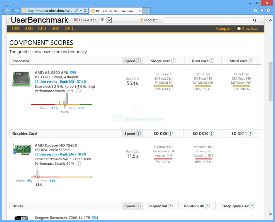 screenshot of UserBenchmark