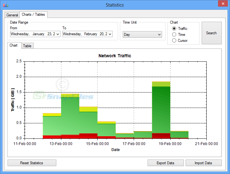 screenshot of Venea NetTraffic